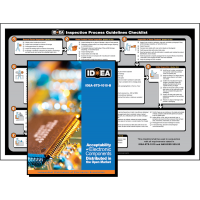 IDEA-STD-1010 Standard and Poster Bundle 2